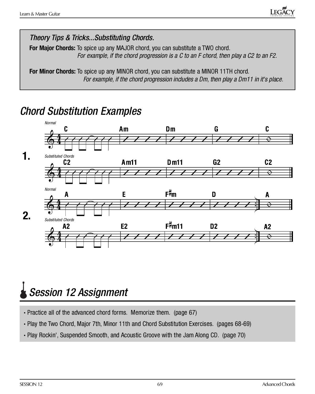 Learn Master Guitar Lesson Book Pdf By Biblioteca Musical Issuu