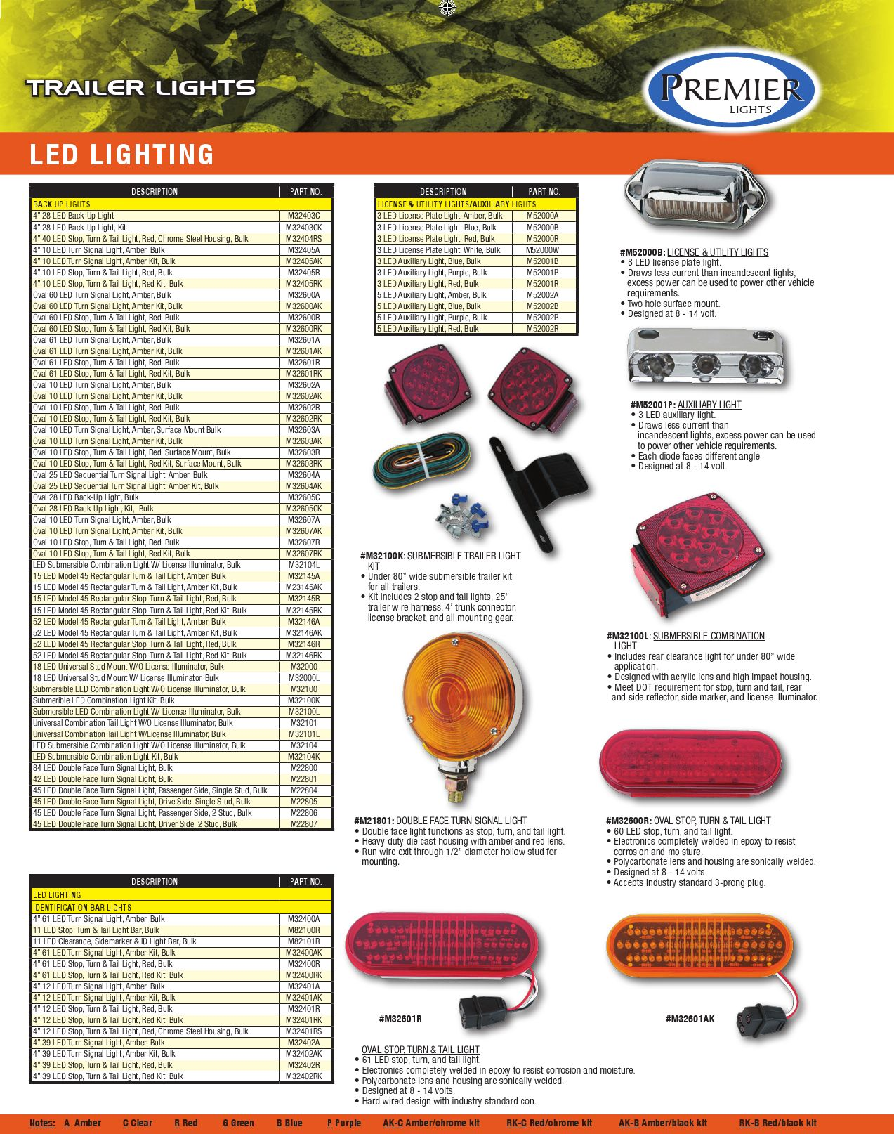 Premier Trailer Lights By Croft Supply And Distribution Issuu Light Wiring Harness