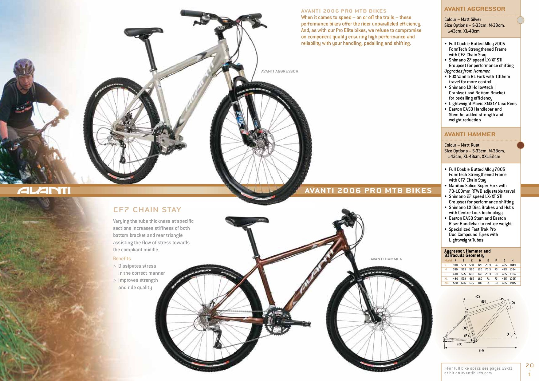 2006 Avanti Bike Catalogue by AvantiPlus Cycles - issuu