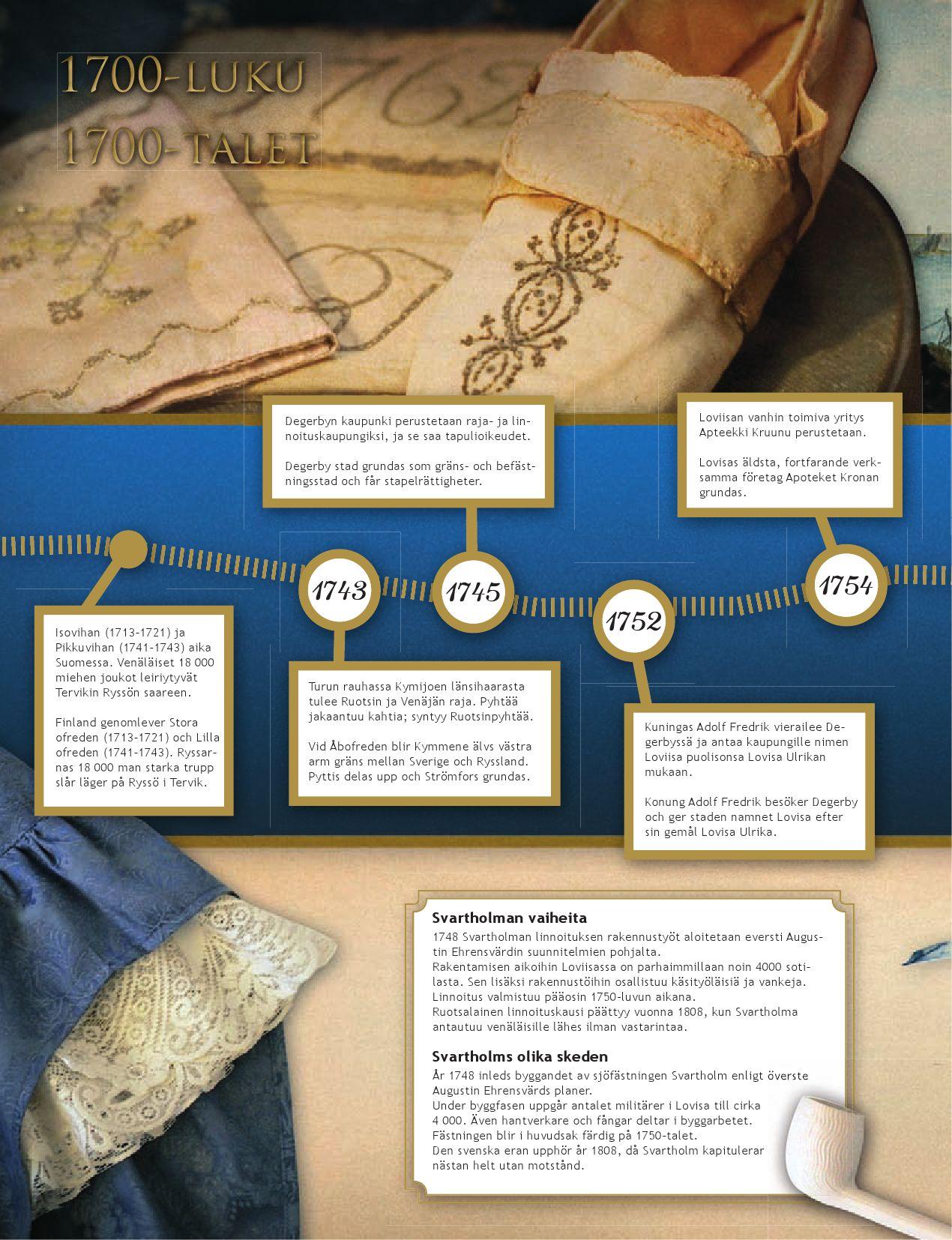 Historiallisia merkkipaaluja 1700-luvun loppupuolella