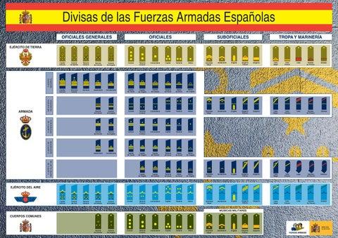 divisas fas by reservistas voluntarios issuu