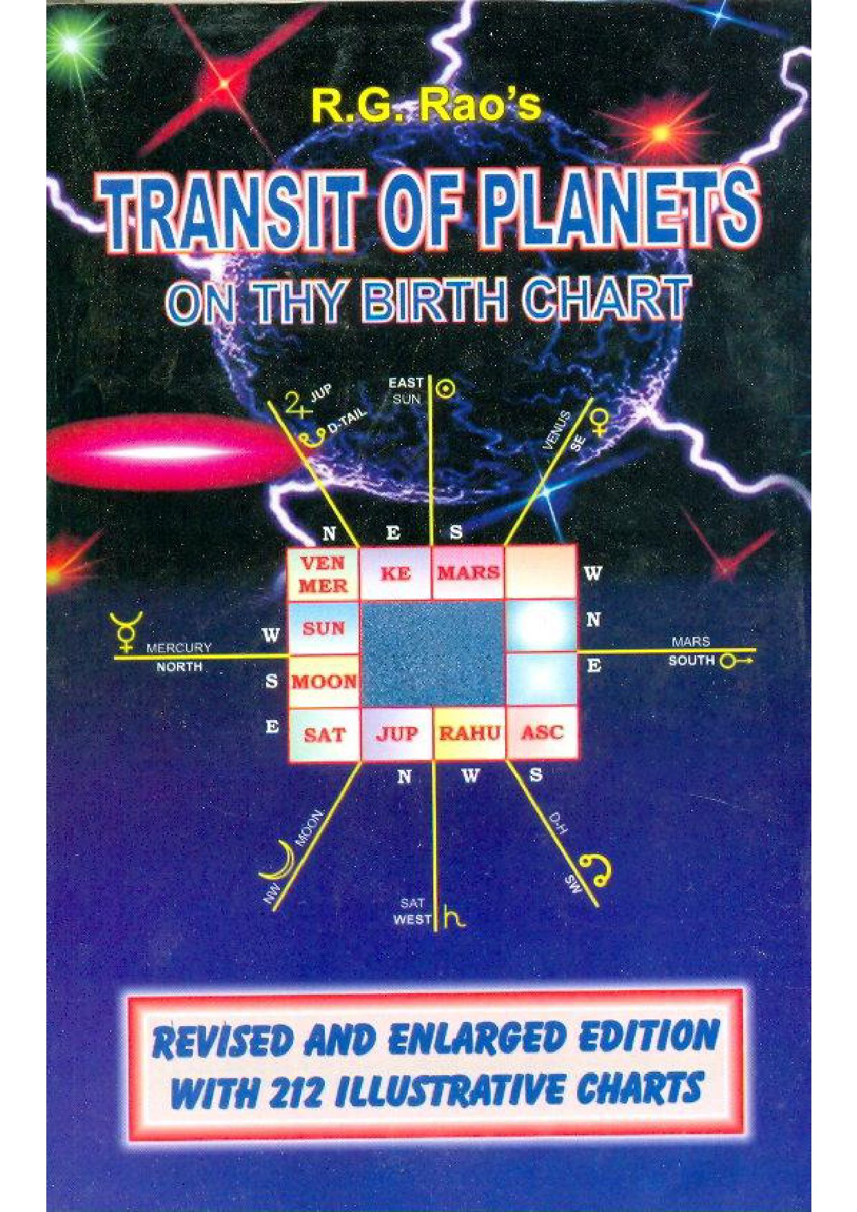 Transit of planets on thy birth chart by saptarishis astrology issuu nvjuhfo Choice Image