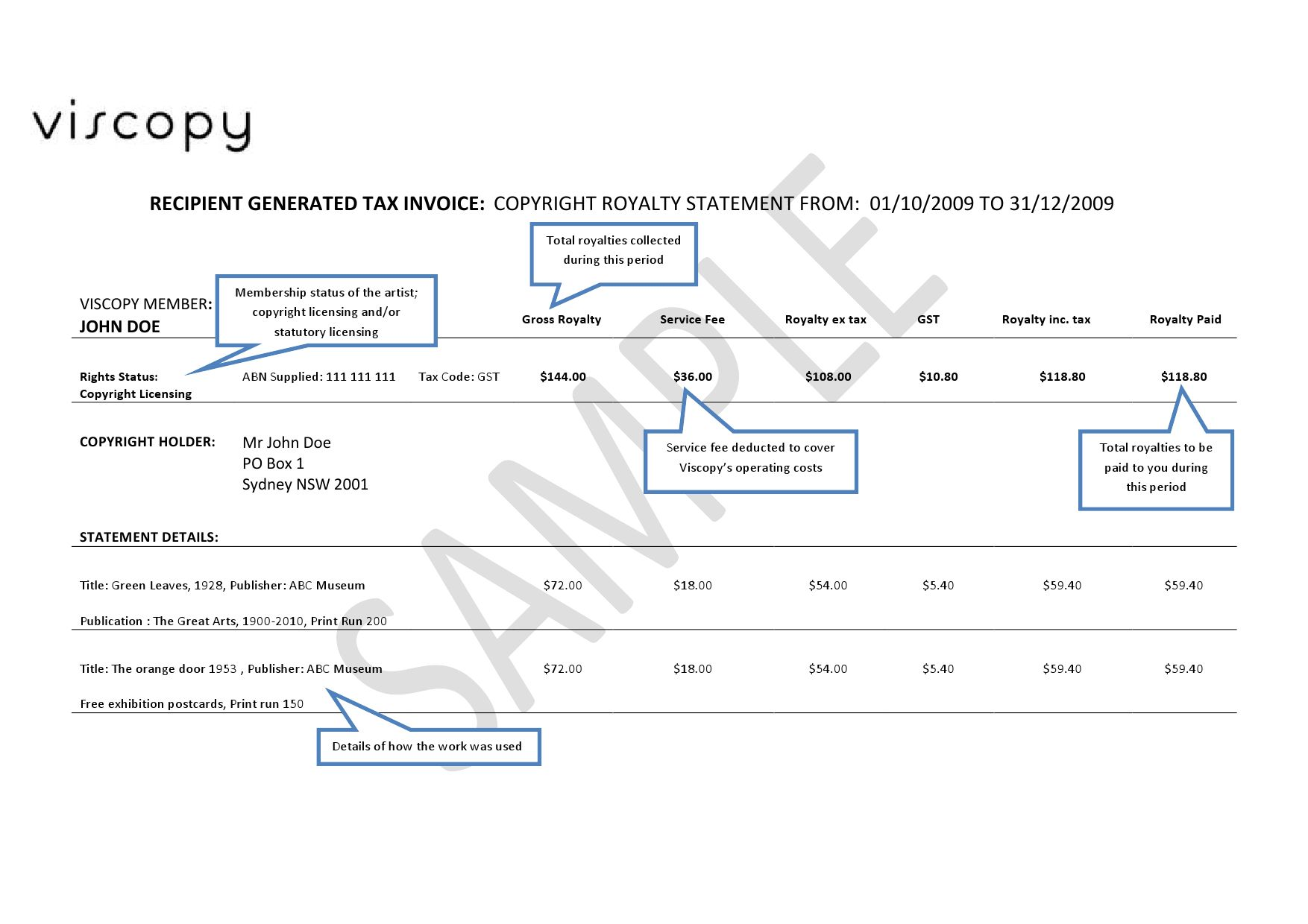 Royalty review council – royalty accounting statements & reports.
