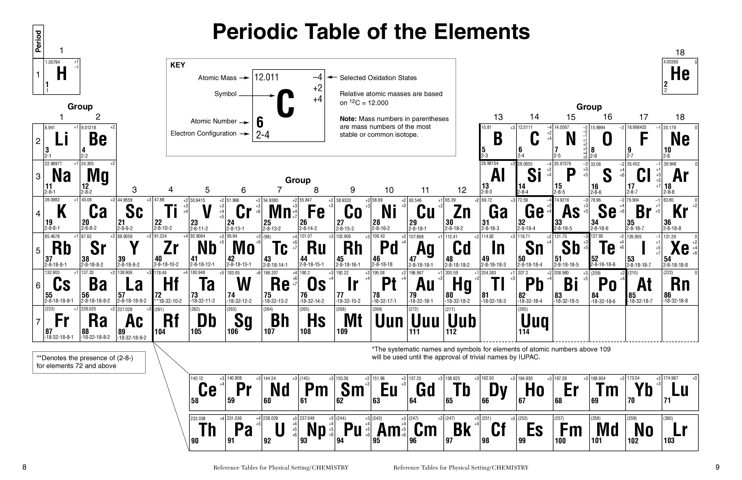 General chemistry reference table ii by juan betancourt issuu gamestrikefo Choice Image