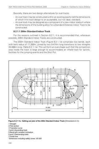 iaaf track and field facilities manual by comite nacional de jueces issuu. Black Bedroom Furniture Sets. Home Design Ideas