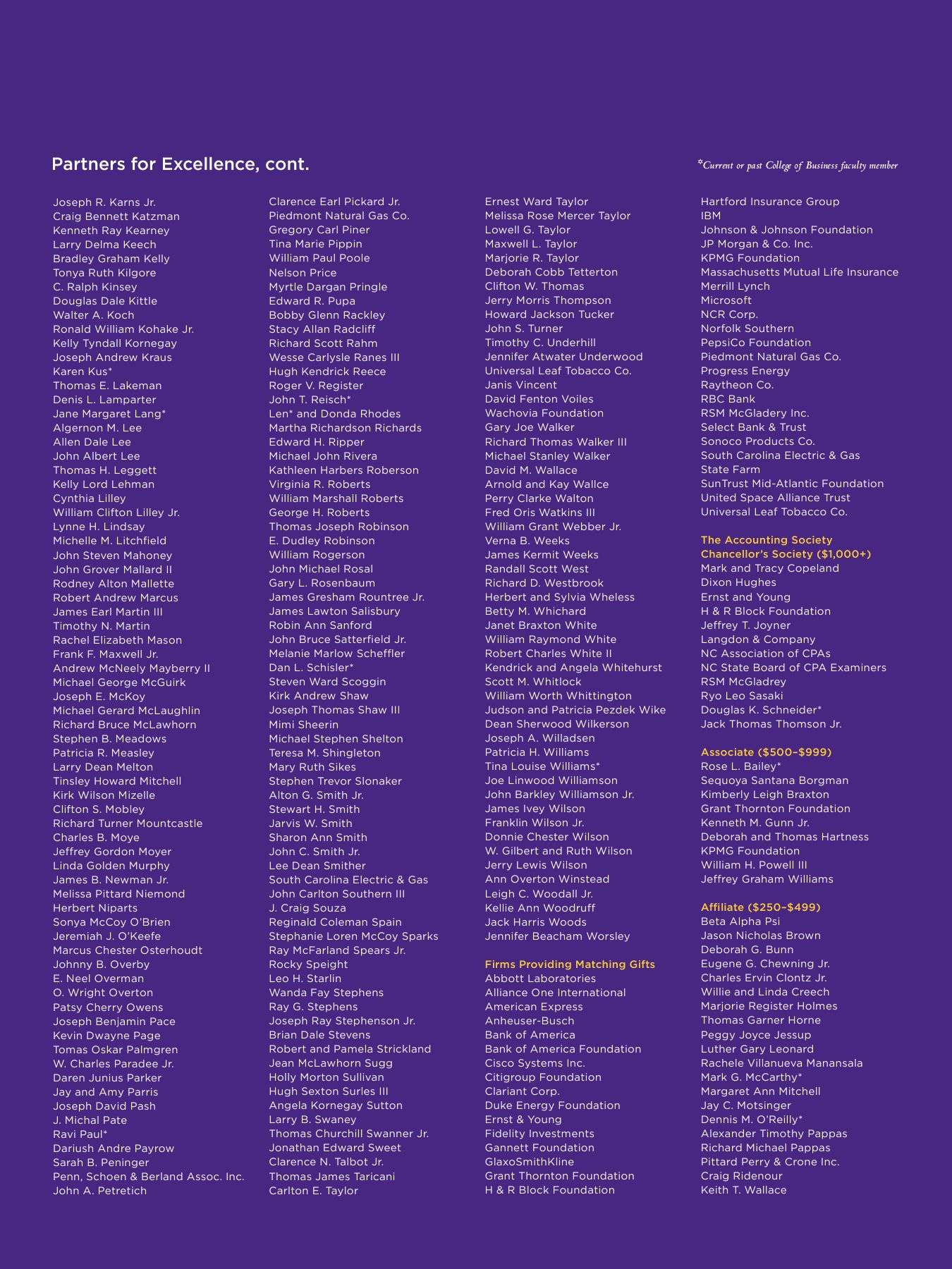 2009 College of Business Annual Report by East Carolina