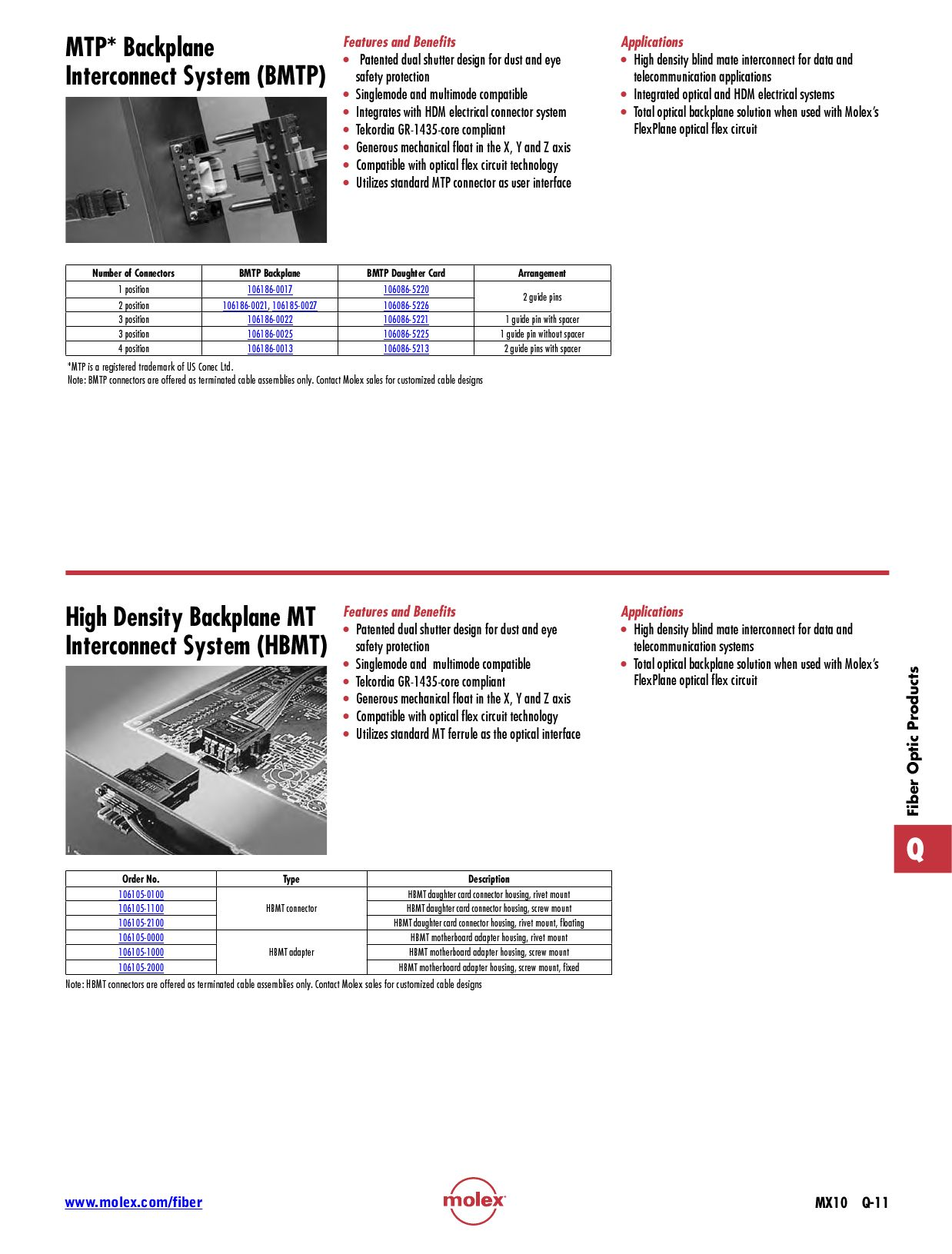 Molex Mx10 Catalog Section Q Fiber Optic Products By Issuu Optics Integrated Circuits Images Buy