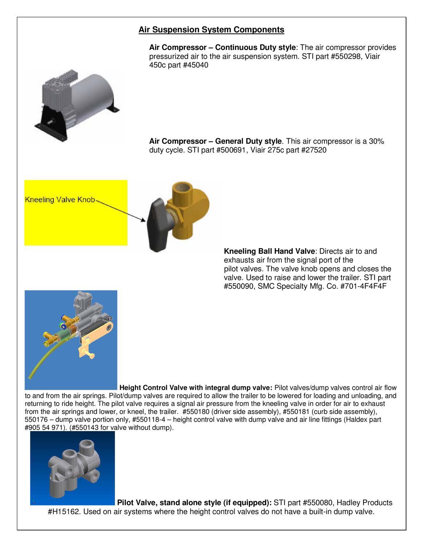 STI 2010 Instruction Manual by Nicole Horton - issuu Hadley Air Compressor Schematic Diagram on