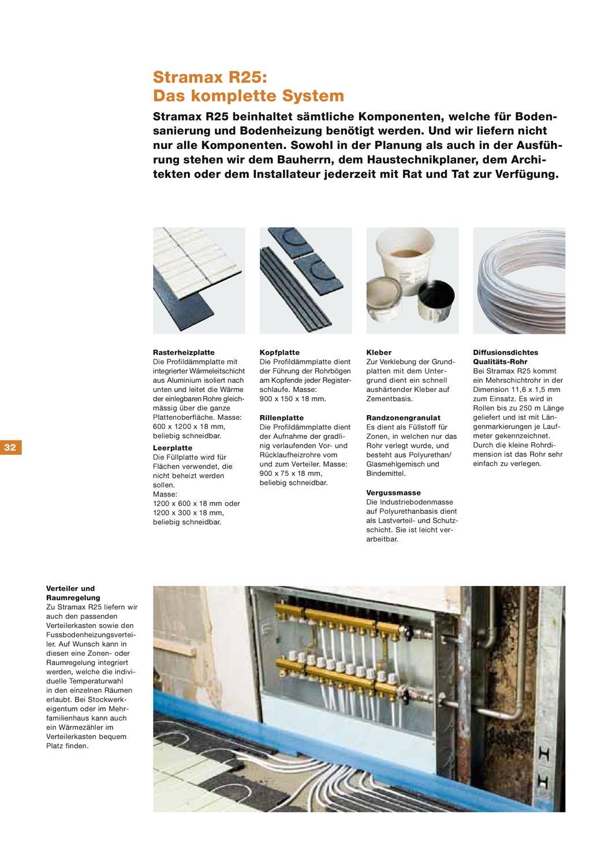 haustechnik.ch 11/2006 by Meier Tobler AG - Issuu