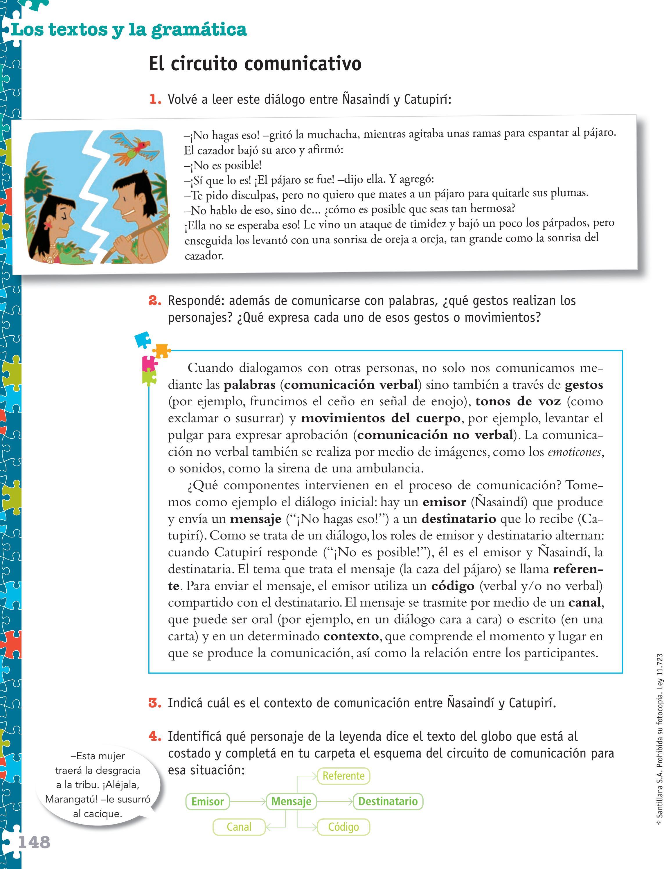 Circuito Comunicativo : Manual 6 nación santillana conexiones by maría candelaria
