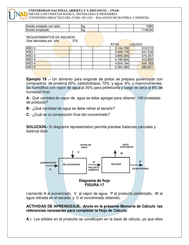 Increíble Diagrama Del Ciclo De Agua De Hoja De Cálculo Viñeta ...