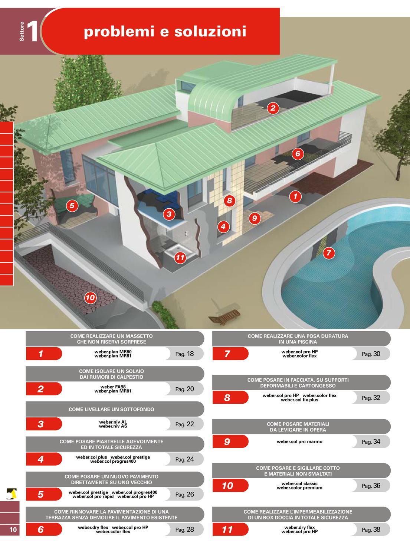 it 2 guida weber 2010 by weber issuu. Black Bedroom Furniture Sets. Home Design Ideas