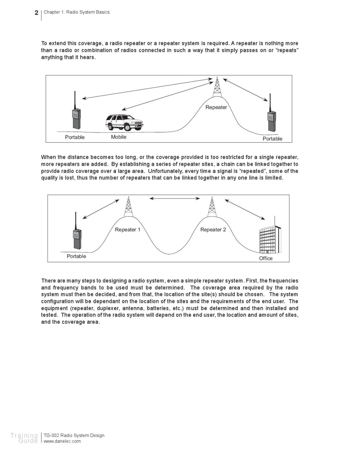 Land Mobile Radio System Training and Design Guide by Web