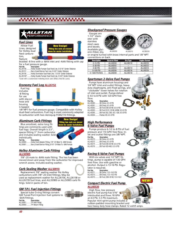 Allstar Performance ALL50910 7//8 Carburetor Sealing Washer
