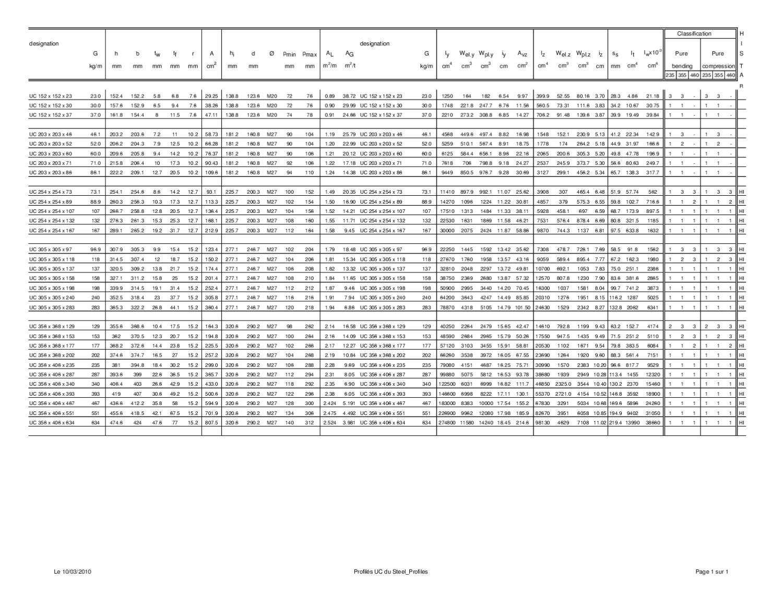 10 Charnière Large Bande de Table 25 x 152 x 1,5 Charnière
