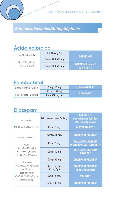 Prevacid mg