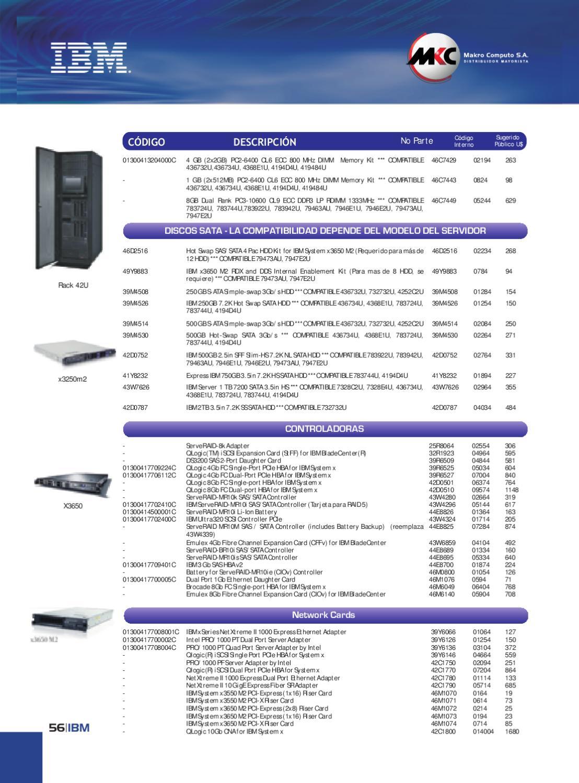 79473AU IBM System x3650 M2 Server 79473AU