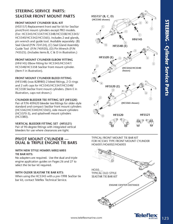Seastar steering hc5358