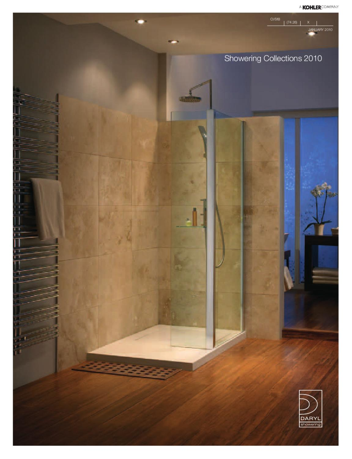 Kohler Prices And Technical By Matthew Allshorn Issuu