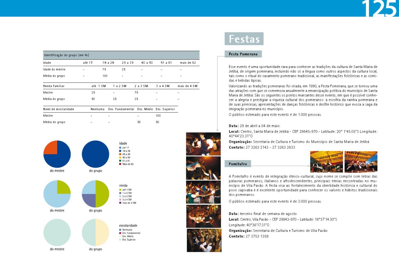 Atlas do Folclore Capixaba by Rede Cultura Jovem RCJ - issuu