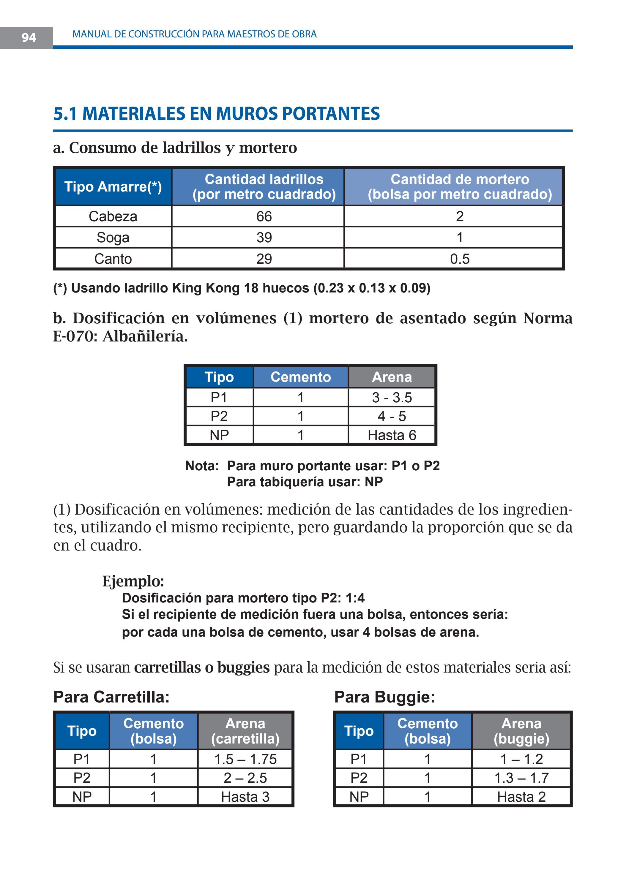 manual de construccion de una biopiscina pdf