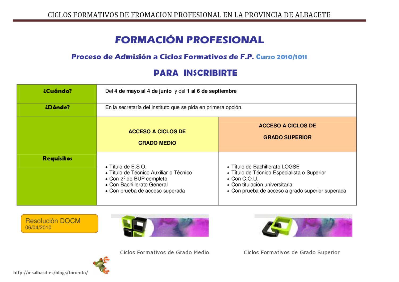 Formacion Profesional En Albacete By Ies Al Basit Issuu