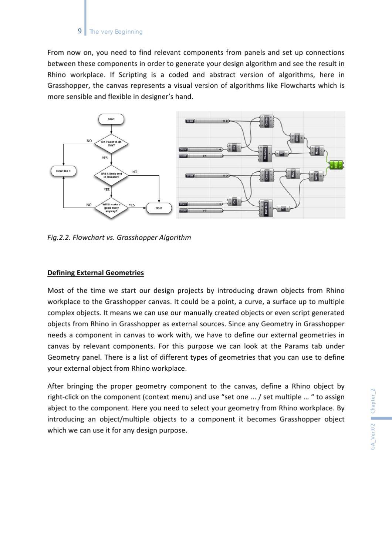 Generative Algorithms by Khabazi by Pablo C  Herrera - issuu
