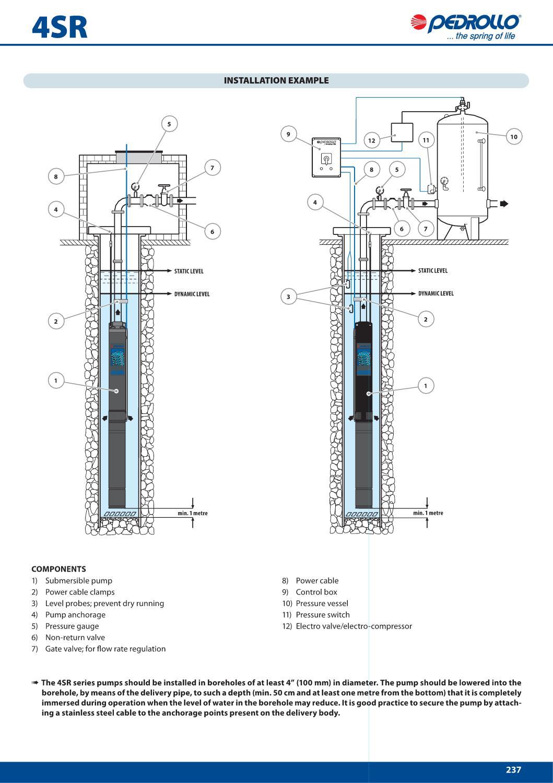 Pedrollo 4sr Borehole Pumps By Webdox Issuu Pump Wiring Diagram