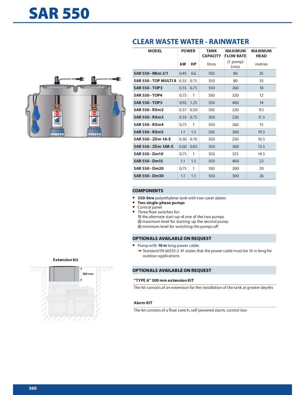 Pedrollo Water Pump Catalogue 2010 By Webdox Issuu 2 Float Control Diagram