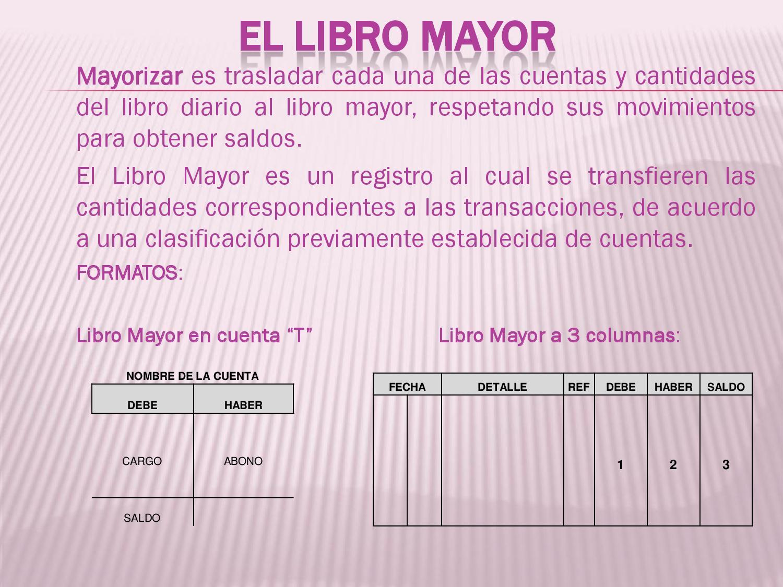 285 75 16 >> Libro de Contabilidad by Joselito Naranjo - Issuu