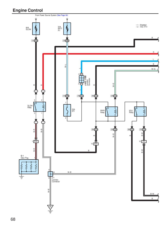 Toyota 1Kz Te Wiring Diagram from image.isu.pub