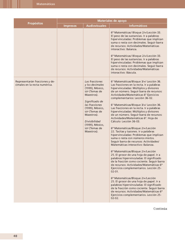 Guia Articuladora de Materiales 6to. Grado by Rarámuri - issuu