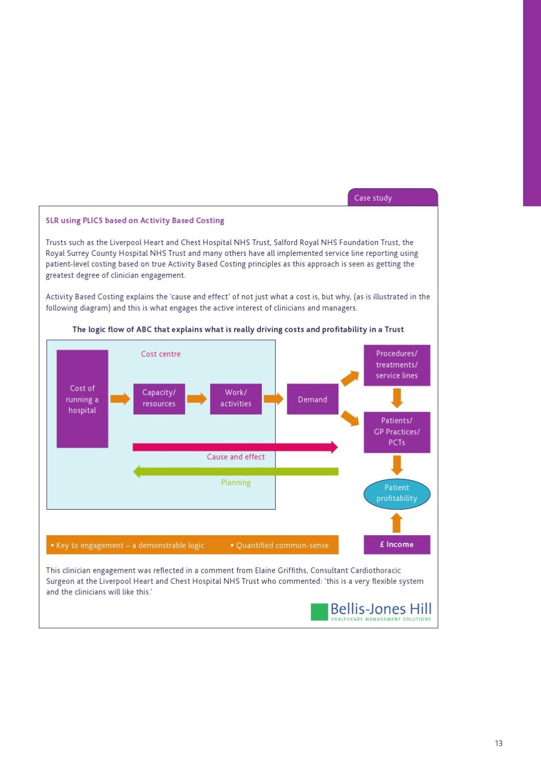Using Better Data To Drive Performance In The Nhs By Chartered Institute Of Management Accountants Issuu