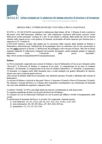 griglia di correzione prova invalsi by annarita issuu