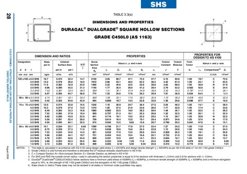 Onesteel catalogue structural steel