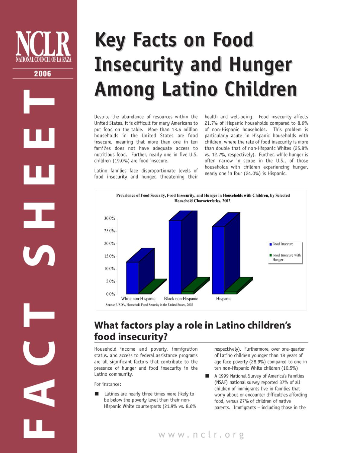 Food Insecurity Affects U S Families With Children