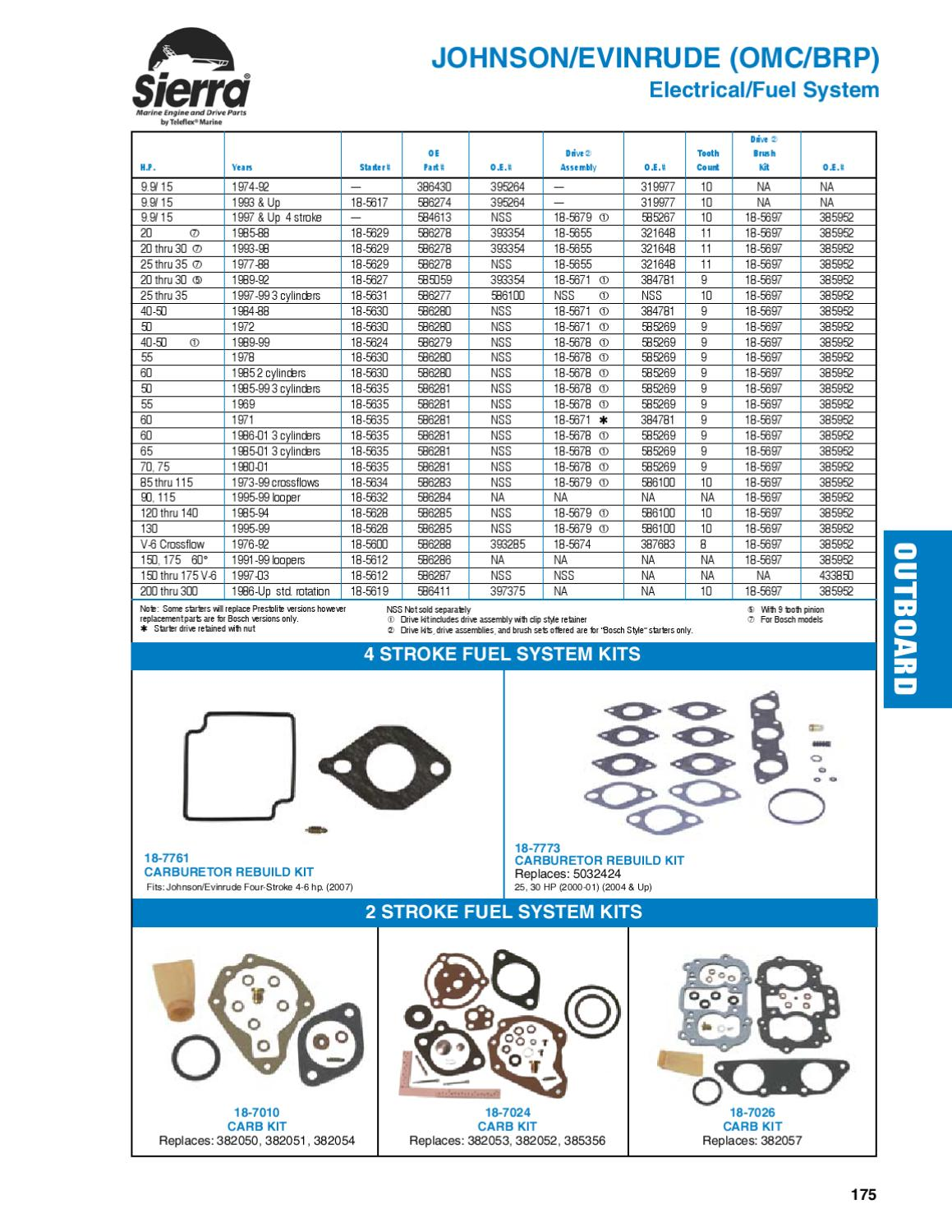 Sierra Marine Engine and Drive Parts for Johnson Evinrude Outboard