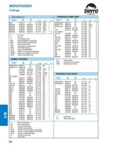 Sierra 18-3111 Water Pump Shaft Seal Omc 907774 5397