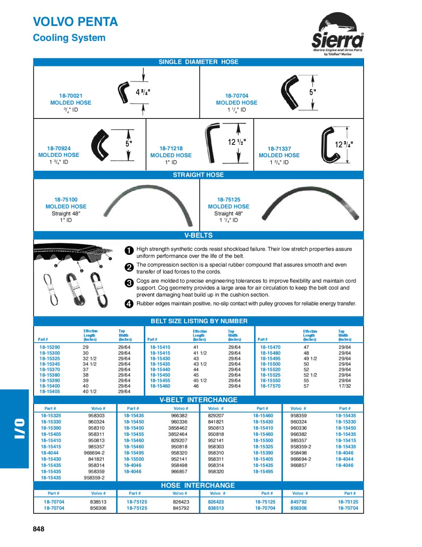 VOLVO or VOLVO PENTA 841821 Replacement Belt