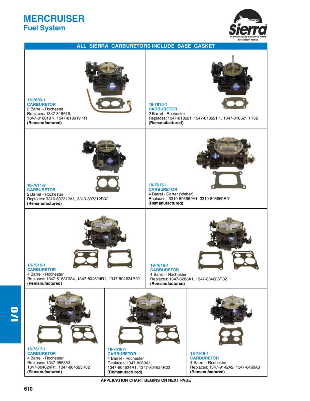 Sierra Marine Engine and Drive Parts for Mercruiser I/O