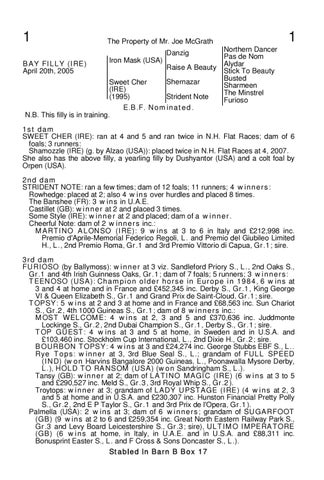 50c388876b305 Goffs 2007 horses in training sale by Goffs - issuu