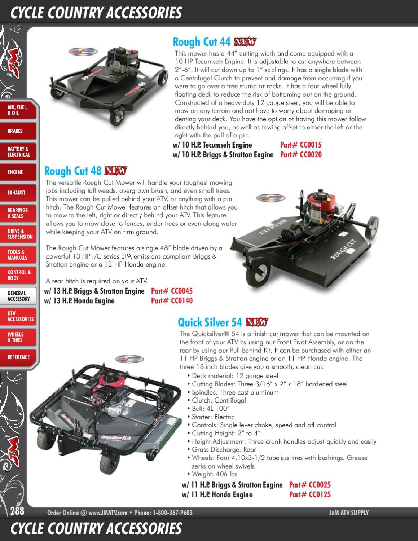 J&M ATV Supply ATV/UTV Parts Catalog, Version 21 by J&M ATV Supply - issuu