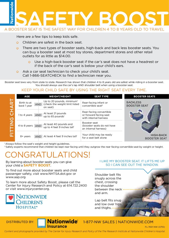 Tremendous Safety Boost Help Keep Your Child Safe By Titan Insurance Machost Co Dining Chair Design Ideas Machostcouk