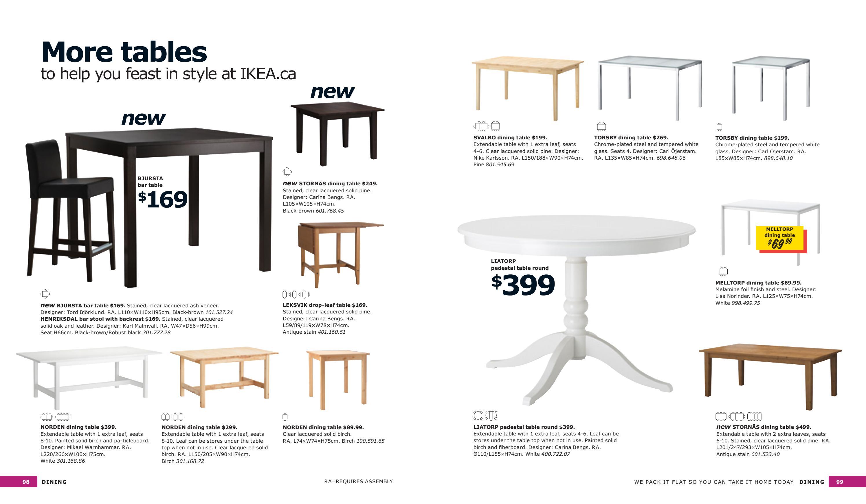 Ikea Catalogue 2011 Katalogus By Lakbermagazin Issuu