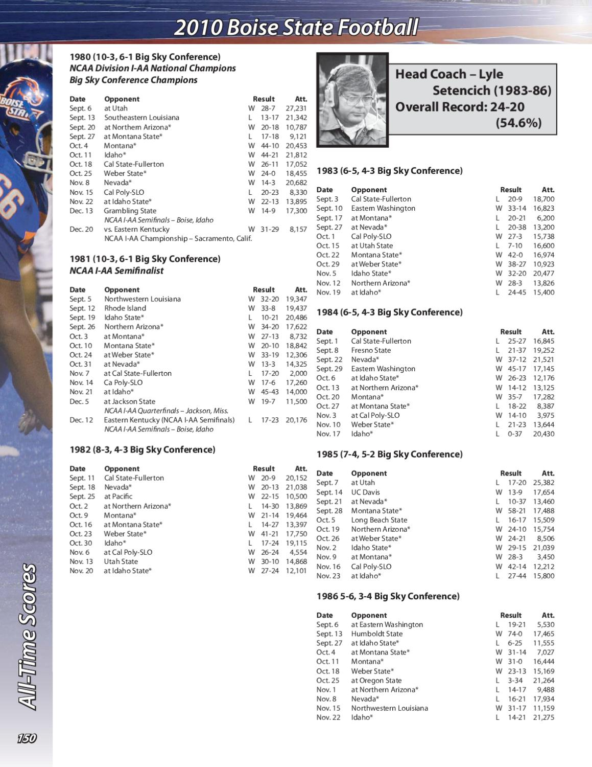 2010 Boise State Football Yearbook By Boise State University