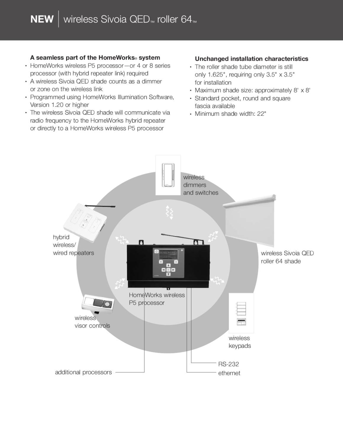 qed wiring diagram wireless sivoia qed roller 64 by exclusive lighting solutions issuu  wireless sivoia qed roller 64 by