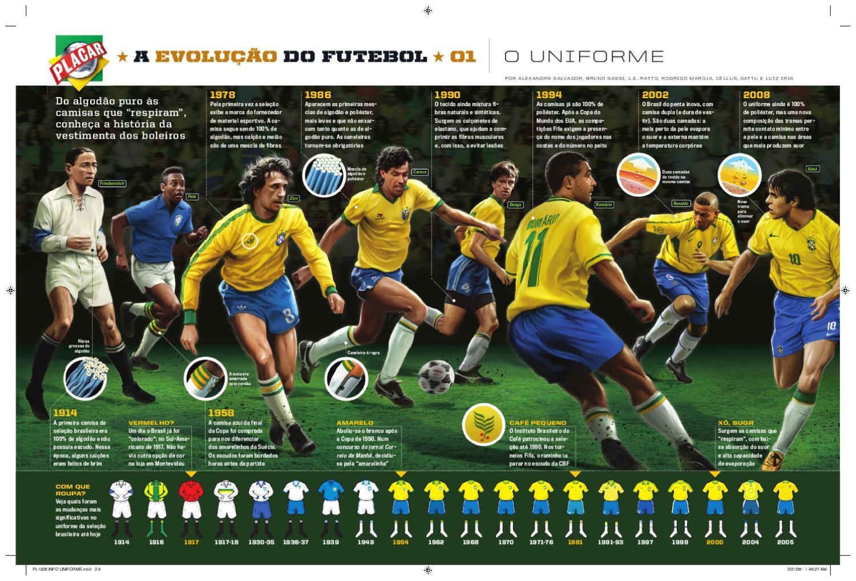 A evolução do futebol - o uniforme by Revista Placar - issuu 83c61433be70b