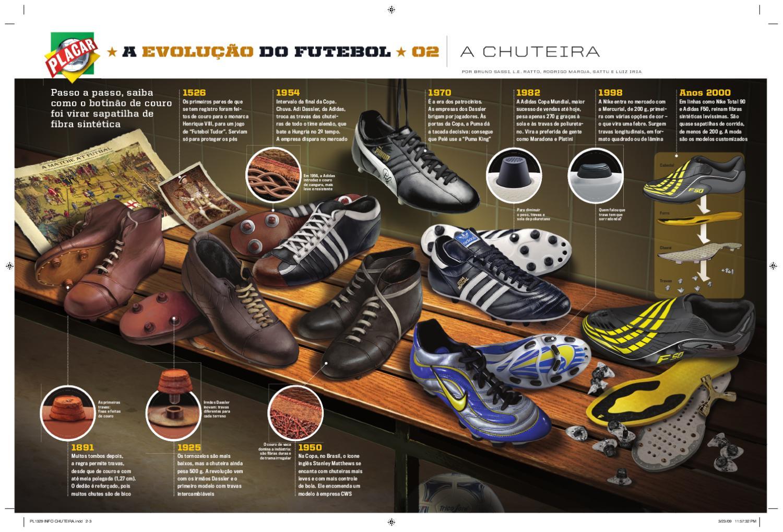 Evolução do futebol - a chuteira by Revista Placar - issuu 0ddf5adc8399f