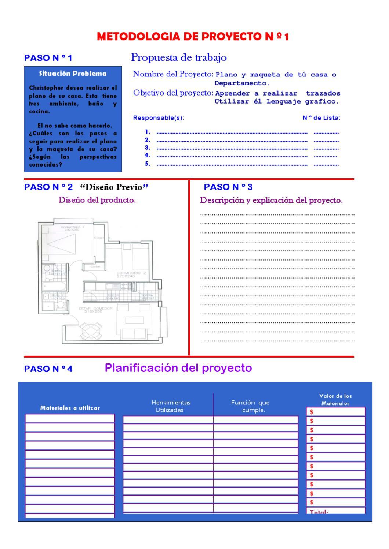 Metodologia De Proyecto N º 1 Diseño De Una Maqueta A