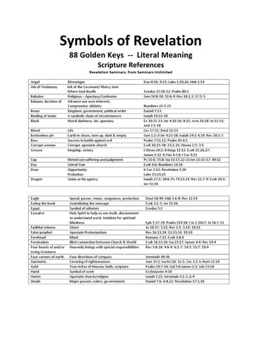 Bible Bowl Revelation Key By Lonny Nelson Issuu